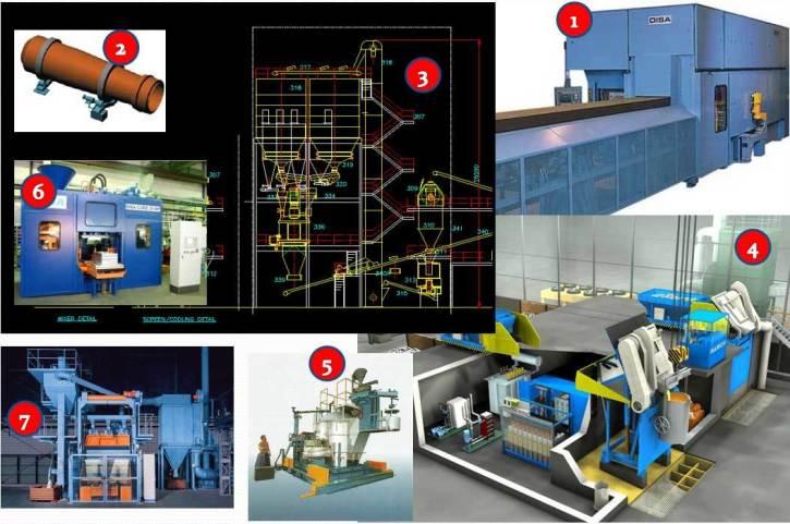 ماشین آلات اصلی خط تولید